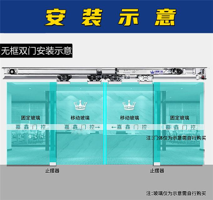 玻璃自动门常见故障维修方法,不亮、异响、不开等